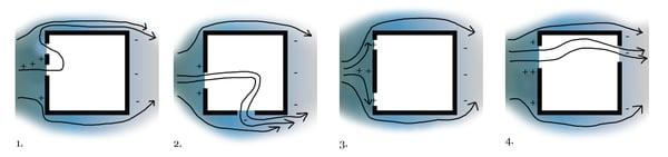 Passive Cooling: Ventilation and Vegetation