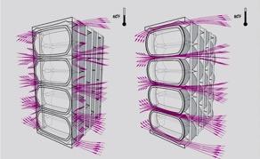 Diagram of Thermo Bimetals