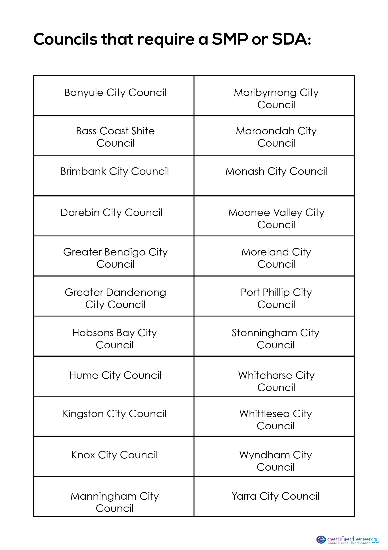 councils-1