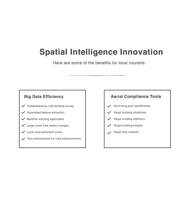 spatial intelligence 2