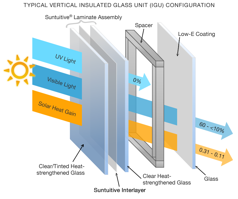 suntuitive-vertical-construction_lg